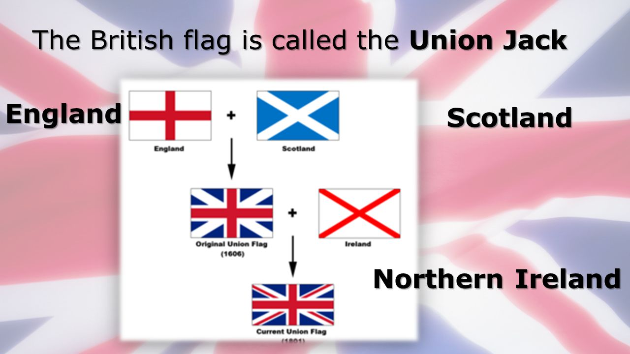 union jack current