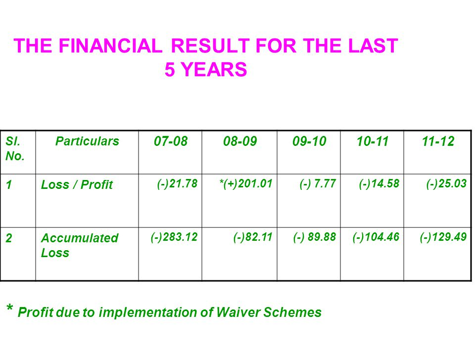 THE FINANCIAL RESULT FOR THE LAST 5 YEARS