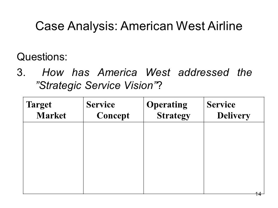 Case Analysis: American West Airline