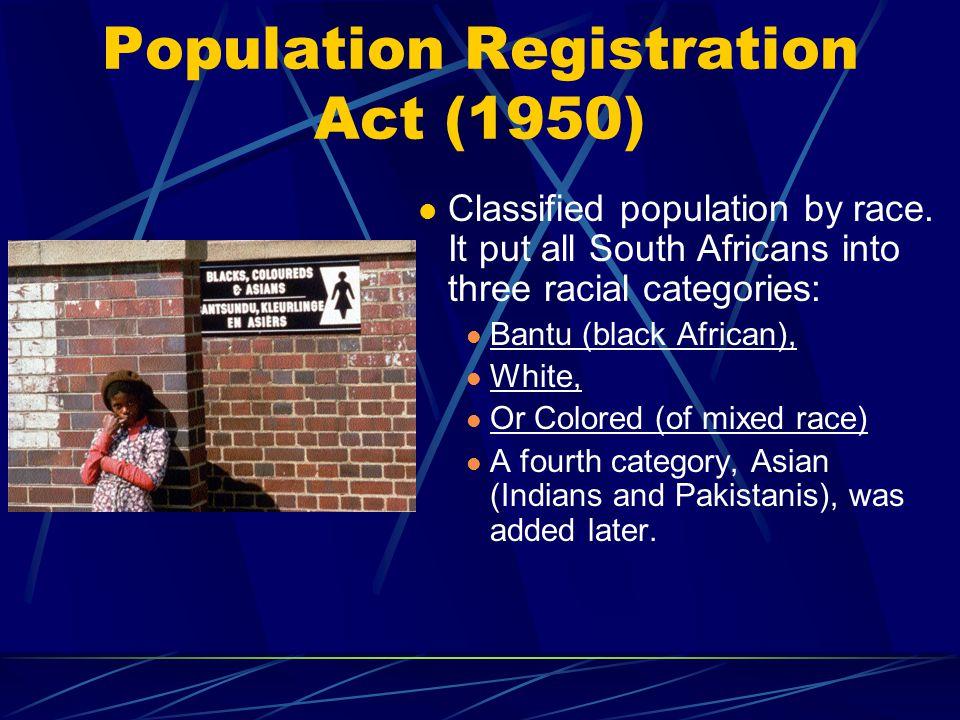 Population Registration Act (1950)