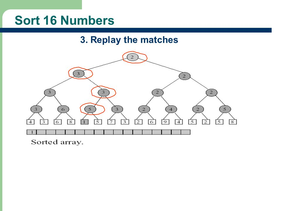 Sort 16 Numbers 3. Replay the matches