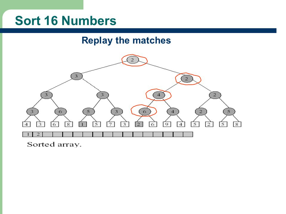 Sort 16 Numbers Replay the matches
