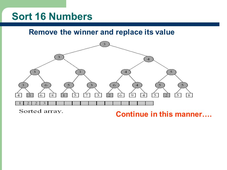 Sort 16 Numbers Remove the winner and replace its value