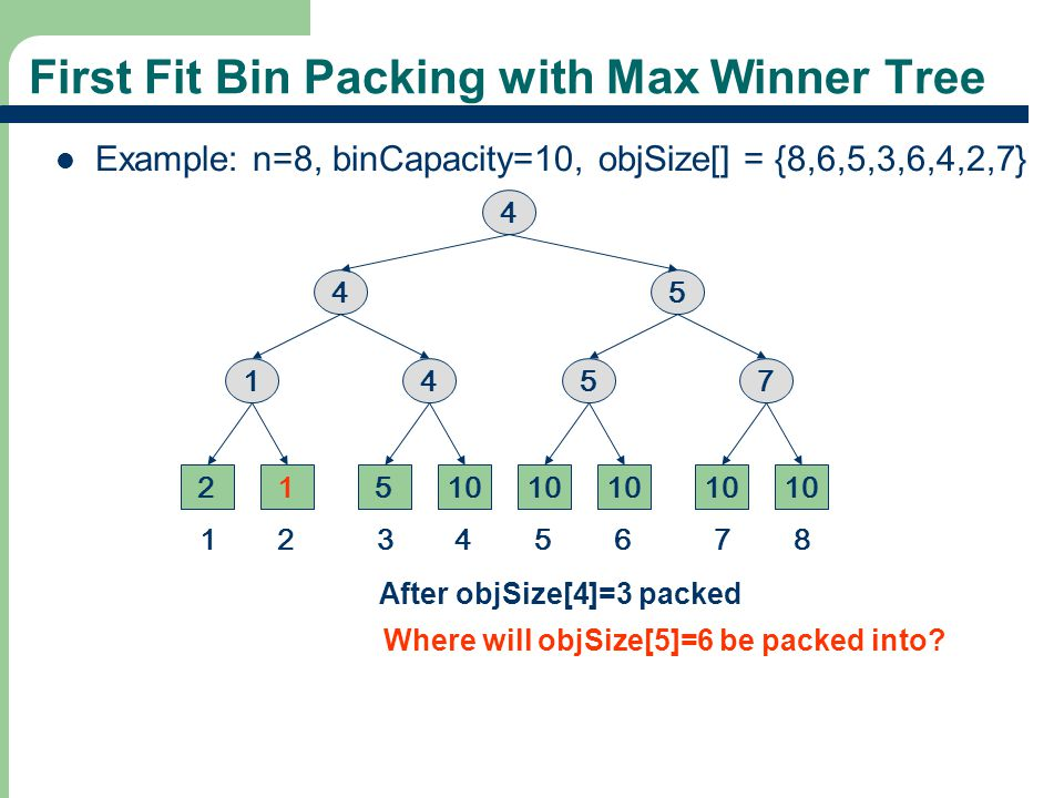 First Fit Bin Packing with Max Winner Tree