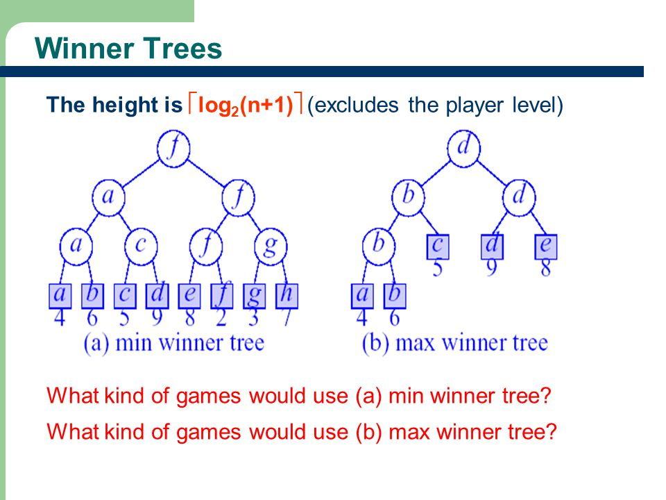 Winner Trees The height is log2(n+1) (excludes the player level)