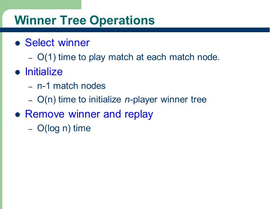 Winner Tree Operations