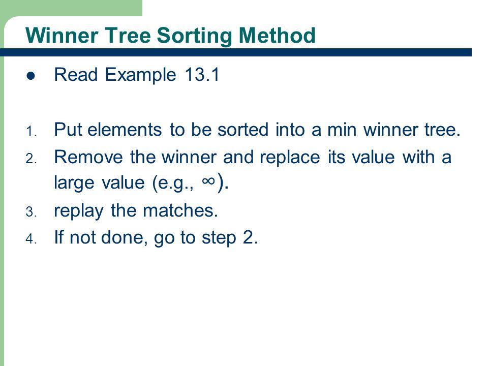 Winner Tree Sorting Method