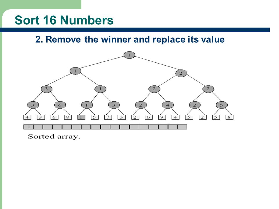 Sort 16 Numbers 2. Remove the winner and replace its value