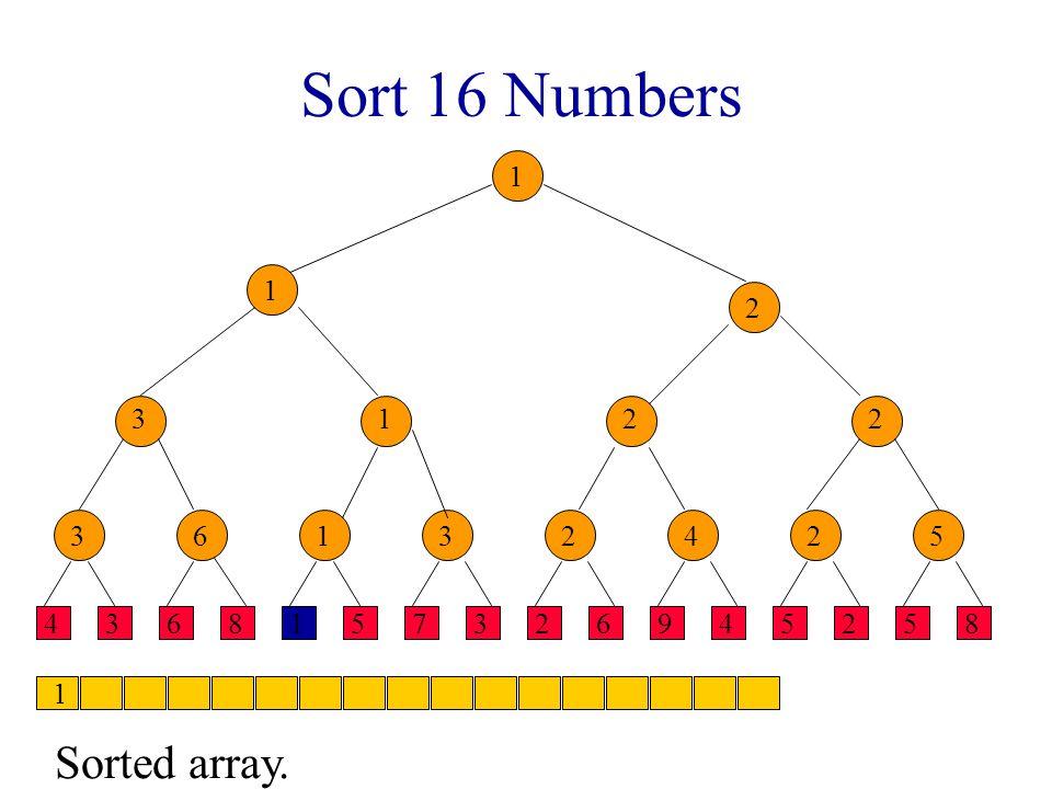 Sort 16 Numbers Sorted array. 1 1 2 3 1 2 2 3 6 1 3 2 4 2 5 4 3 6 8 1