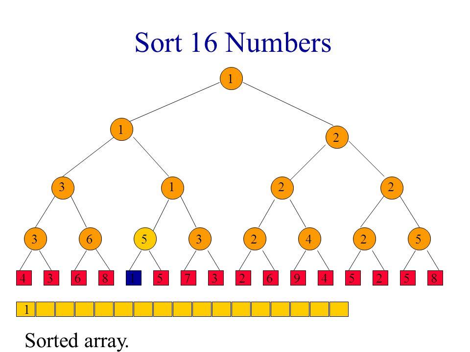 Sort 16 Numbers Sorted array. 1 1 2 3 1 2 2 3 6 5 3 2 4 2 5 4 3 6 8 1