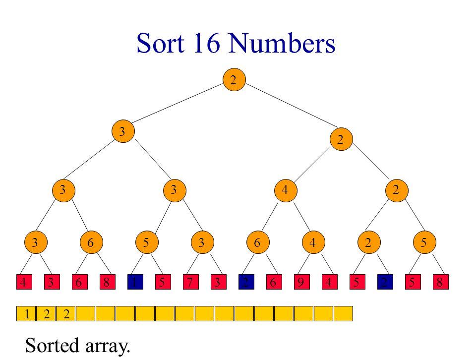 Sort 16 Numbers Sorted array. 2 3 2 3 3 4 2 3 6 5 3 6 4 2 5 4 3 6 8 1