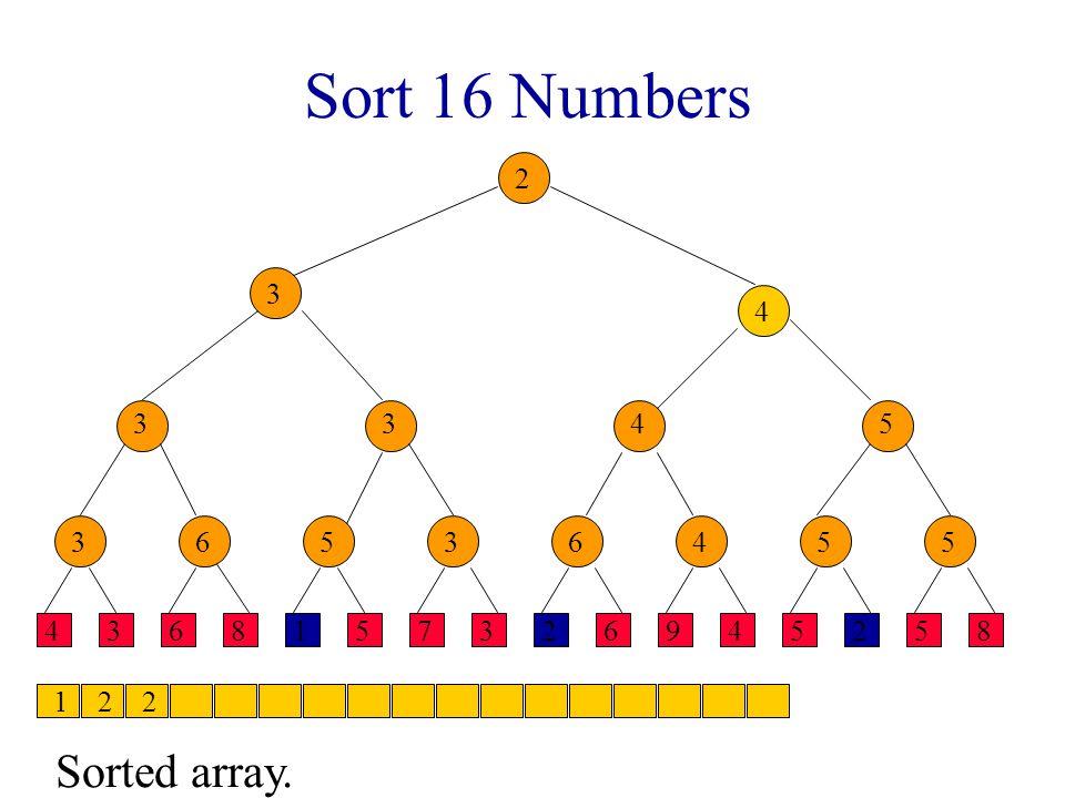 Sort 16 Numbers Sorted array. 2 3 4 3 3 4 5 3 6 5 3 6 4 5 5 4 3 6 8 1