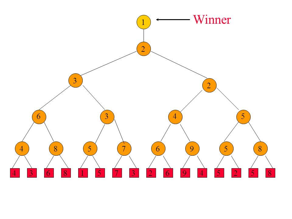 Winner 1 2 3 2 6 3 4 5 4 8 5 7 6 9 5 8 4 3 6 8 1 5 7 3 2 6 9 4 5 2 5 8