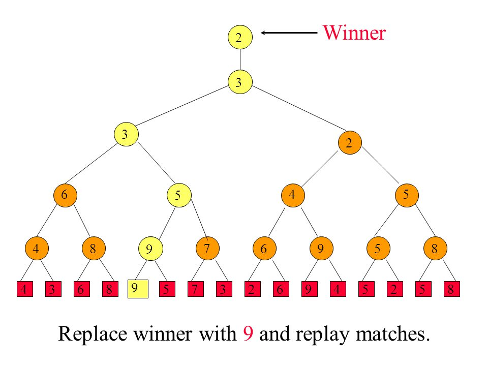 Replace winner with 9 and replay matches.