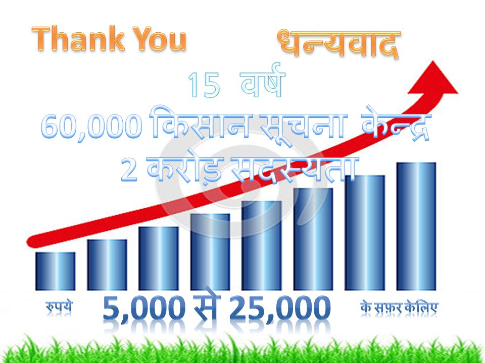 Thank You धन्यवाद 15 वर्ष 60,000 किसान सूचना केन्द्र 2 करोड़ सदस्यता
