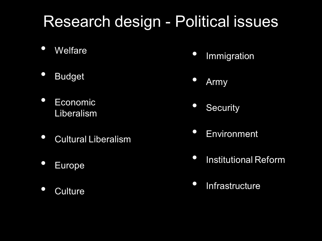 Research design - Political issues