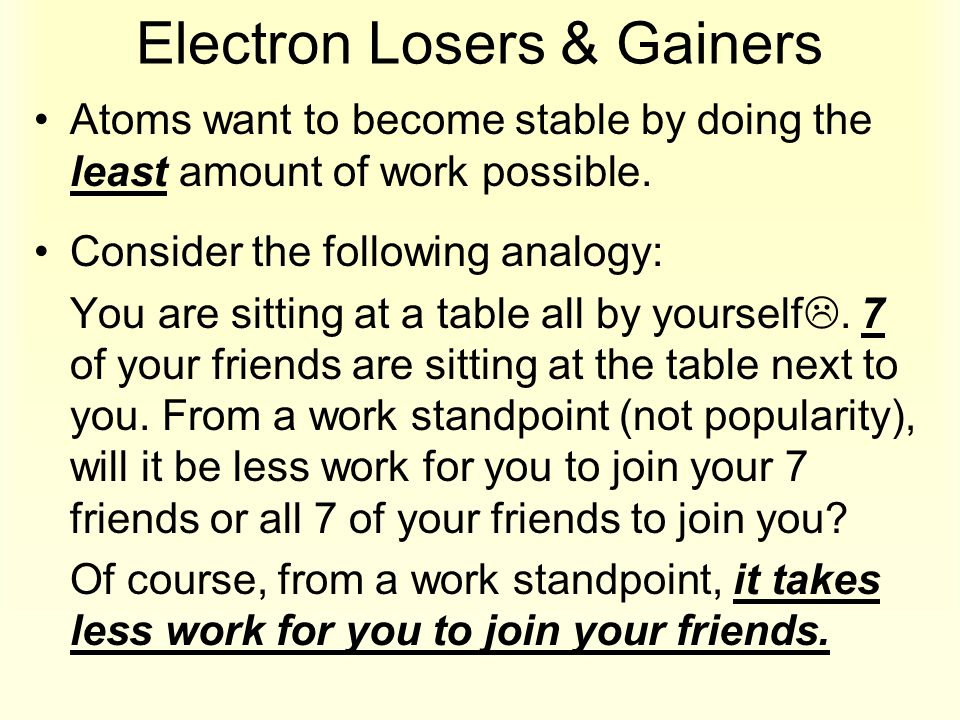 Electron Losers & Gainers