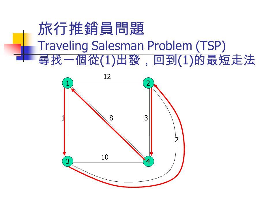 旅行推銷員問題 Traveling Salesman Problem (TSP) 尋找一個從(1)出發,回到(1)的最短走法