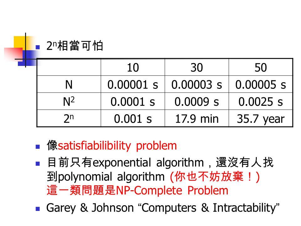2n相當可怕 10. 30. 50. N. 0.00001 s. 0.00003 s. 0.00005 s. N2. 0.0001 s. 0.0009 s. 0.0025 s. 2n.