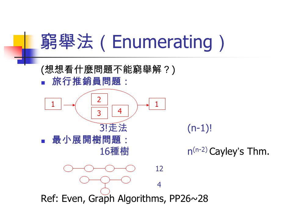 窮舉法(Enumerating) (想想看什麼問題不能窮舉解?) 旅行推銷員問題: 3!走法 (n-1)! 最小展開樹問題: