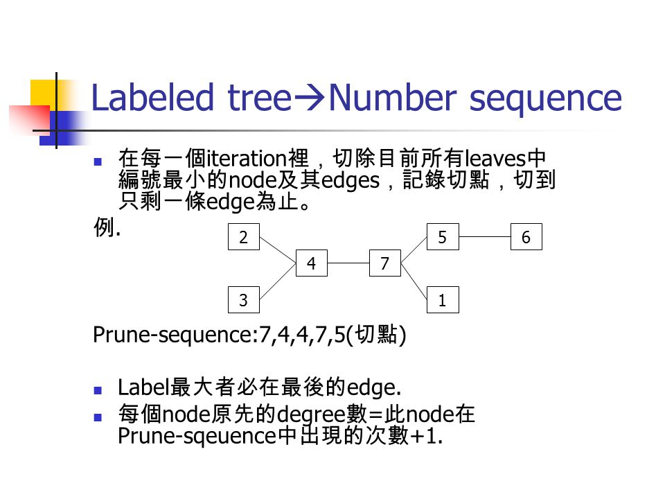 Labeled treeNumber sequence