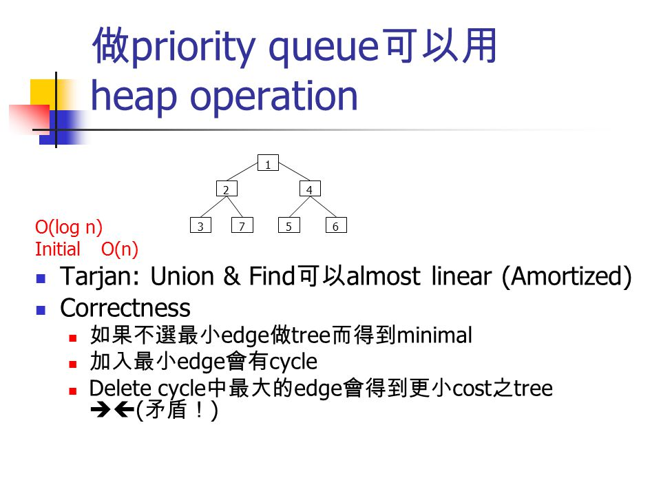 做priority queue可以用 heap operation