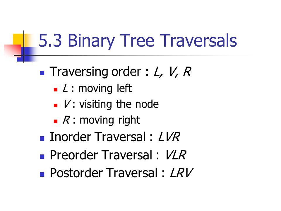 5.3 Binary Tree Traversals