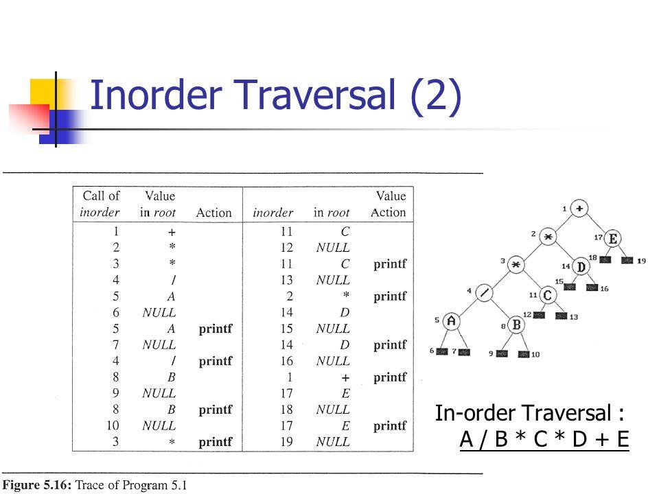 Inorder Traversal (2) In-order Traversal : A / B * C * D + E