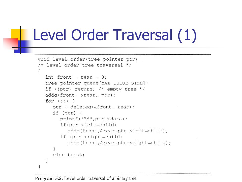 Level Order Traversal (1)