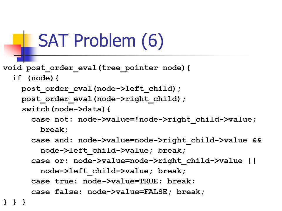 SAT Problem (6) void post_order_eval(tree_pointer node){ if (node){