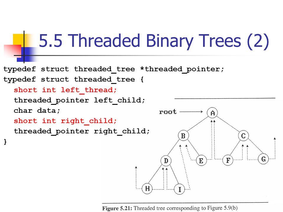 5.5 Threaded Binary Trees (2)
