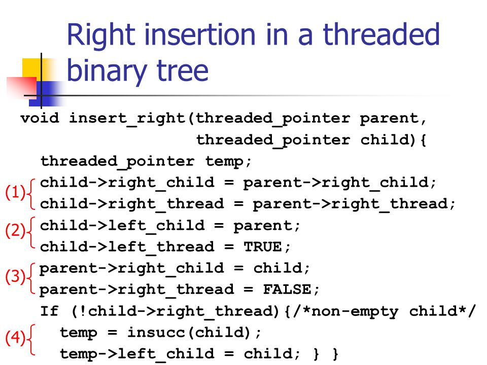 Right insertion in a threaded binary tree