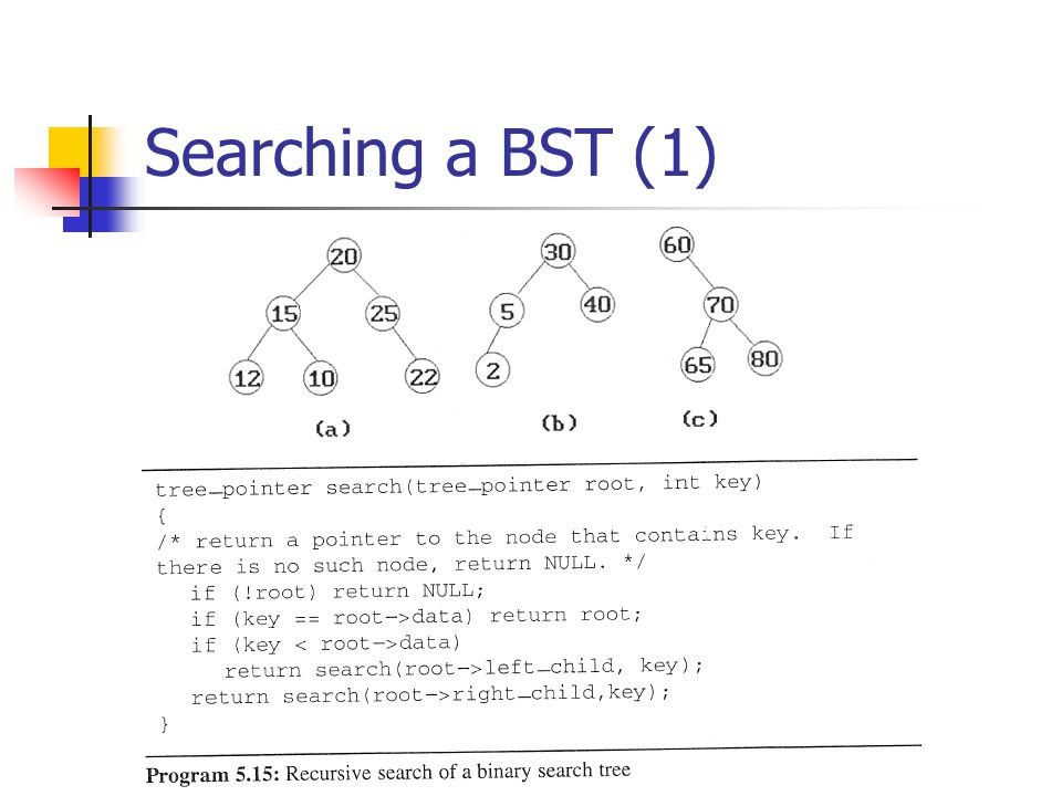 Searching a BST (1)
