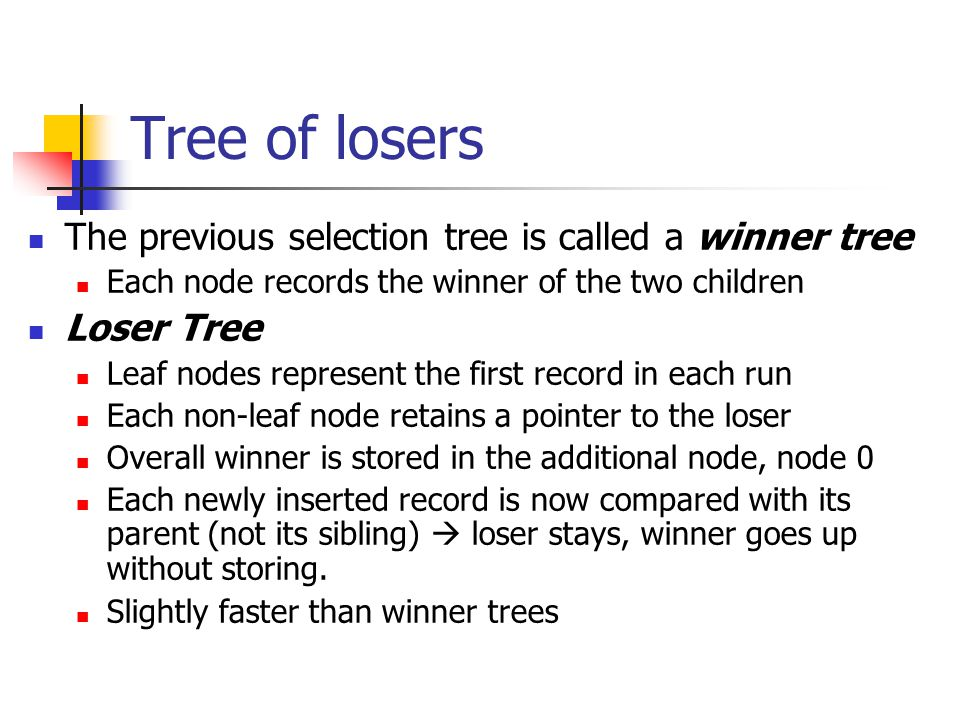Tree of losers The previous selection tree is called a winner tree