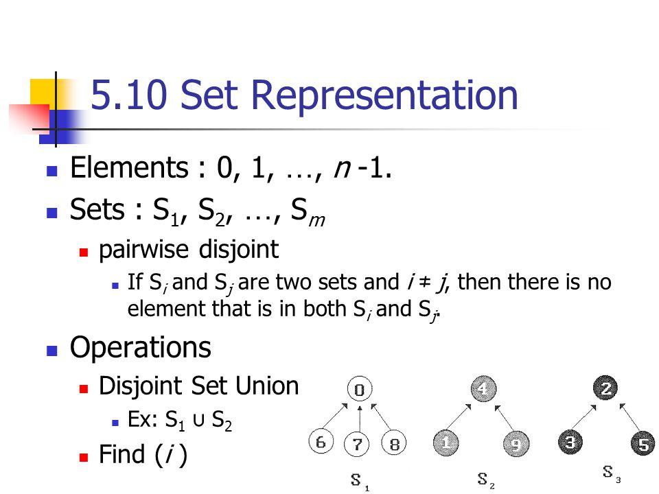 5.10 Set Representation Elements : 0, 1, …, n -1. Sets : S1, S2, …, Sm