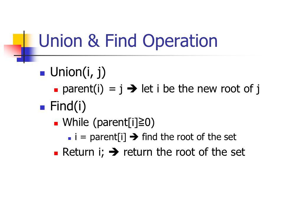 Union & Find Operation Union(i, j) Find(i)
