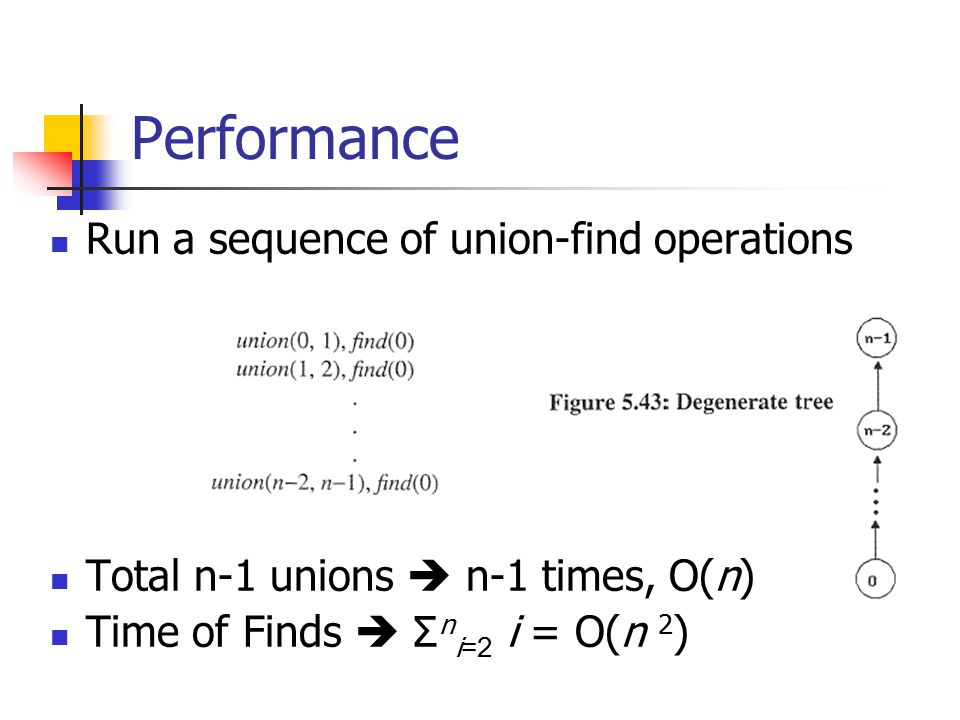 Performance Run a sequence of union-find operations