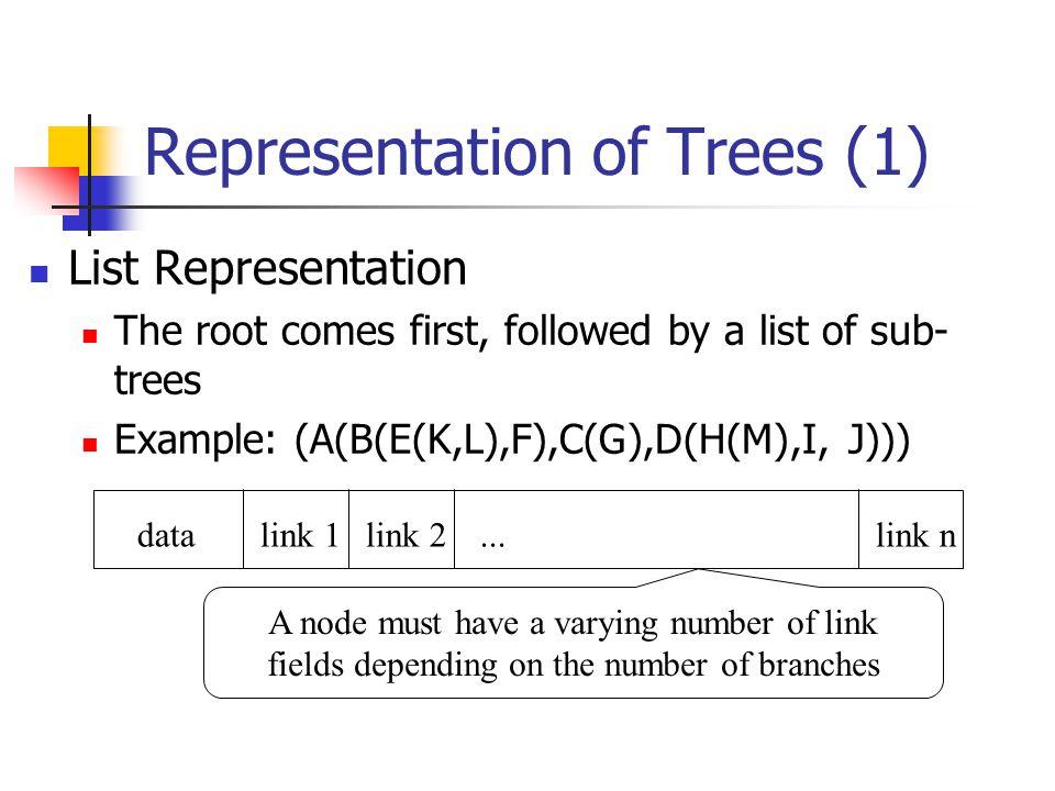 Representation of Trees (1)
