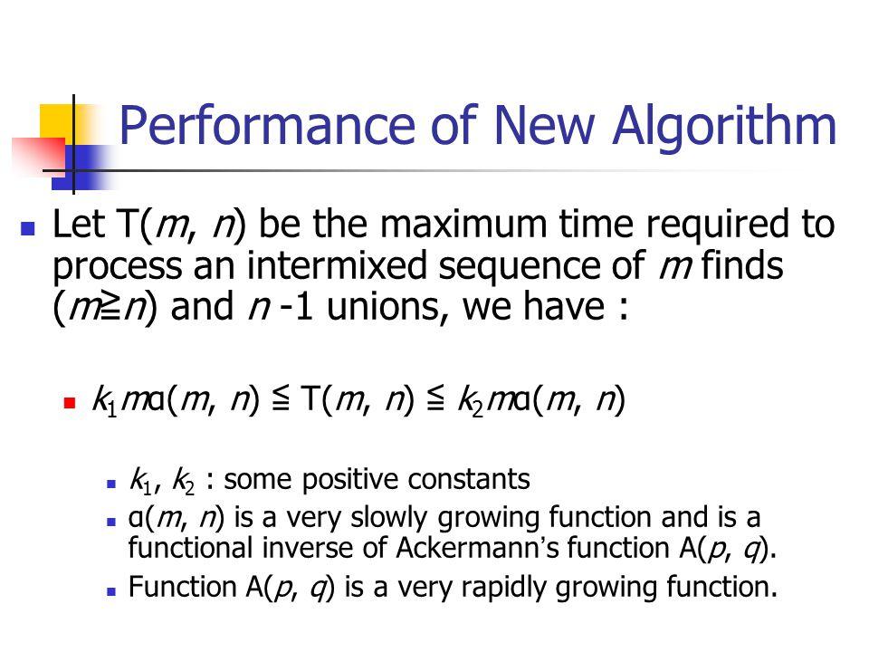 Performance of New Algorithm