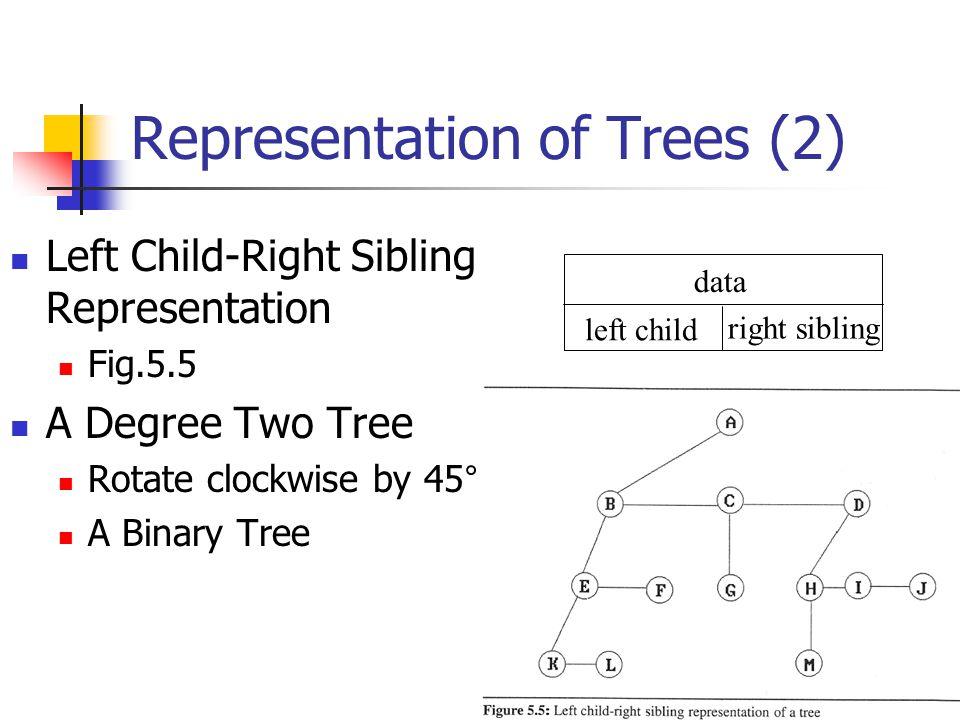 Representation of Trees (2)