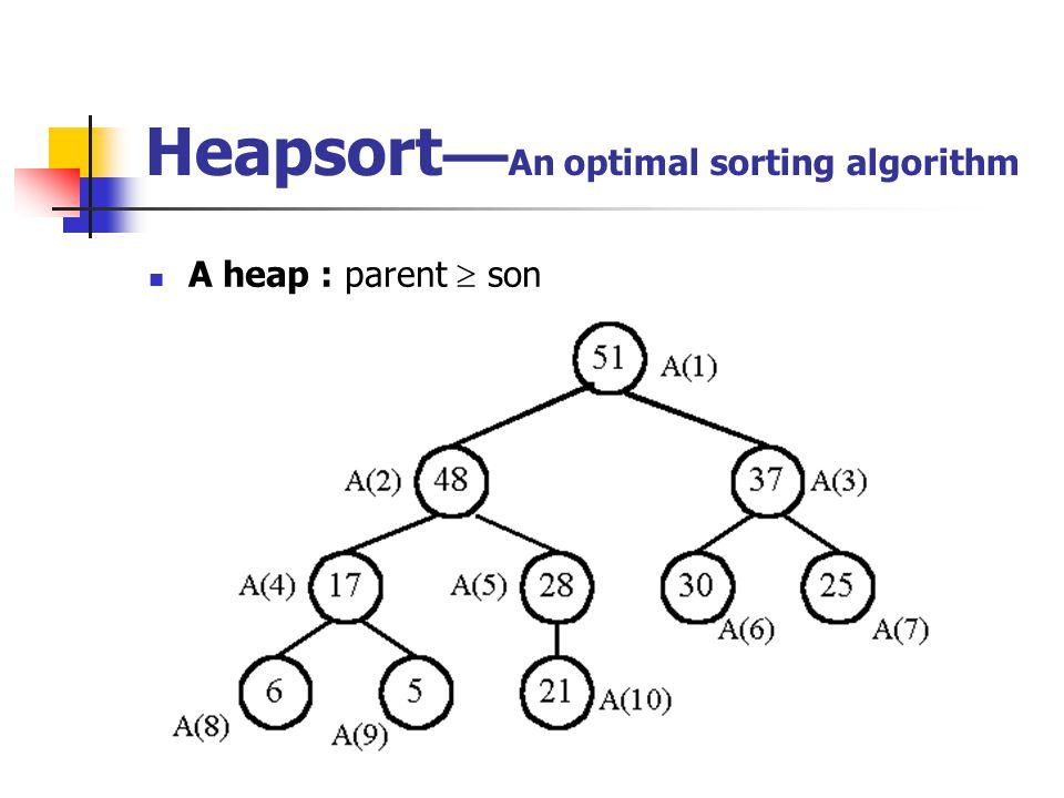 Heapsort—An optimal sorting algorithm