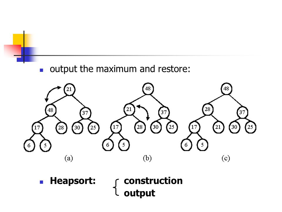 output the maximum and restore: