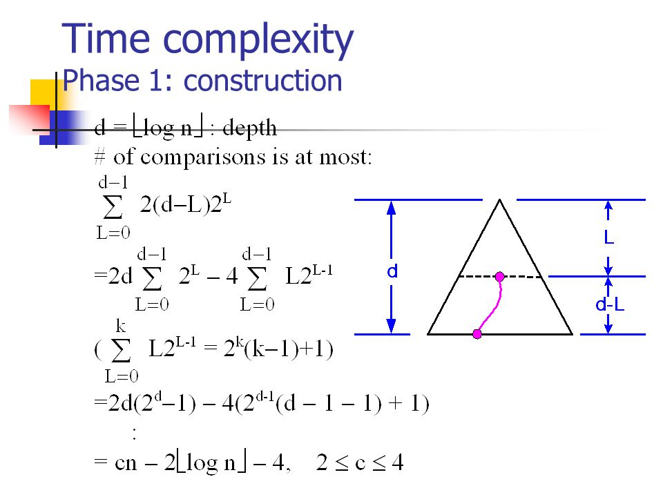 Time complexity Phase 1: construction