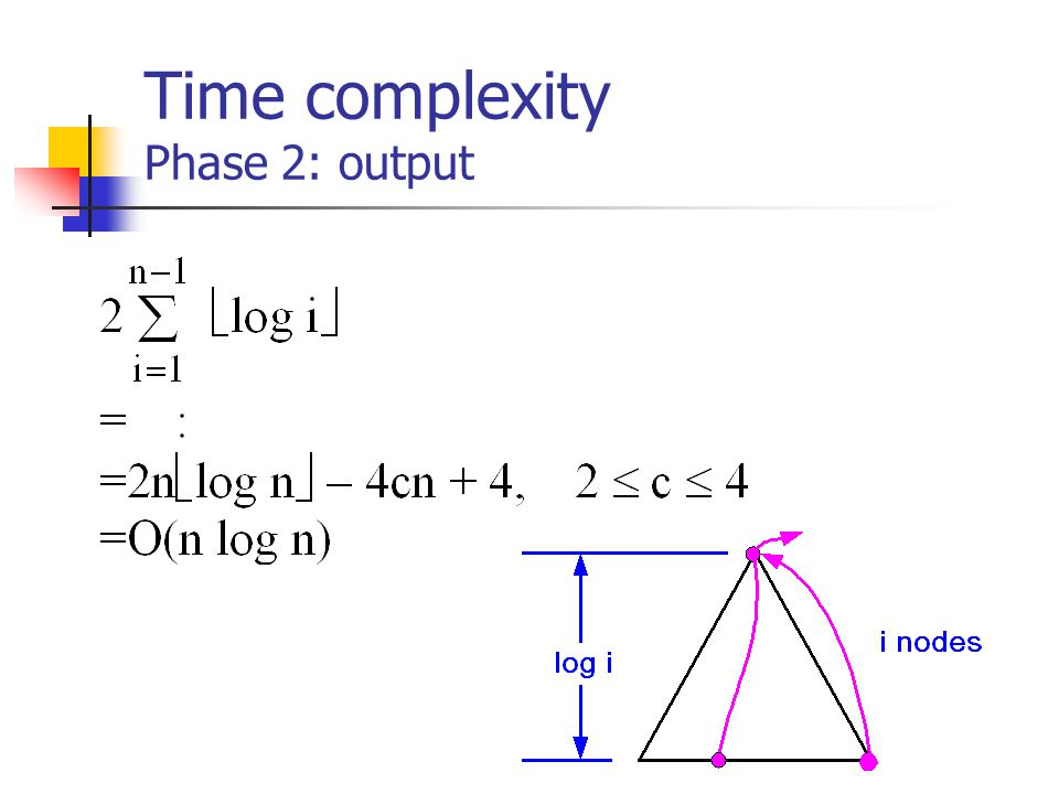 Time complexity Phase 2: output