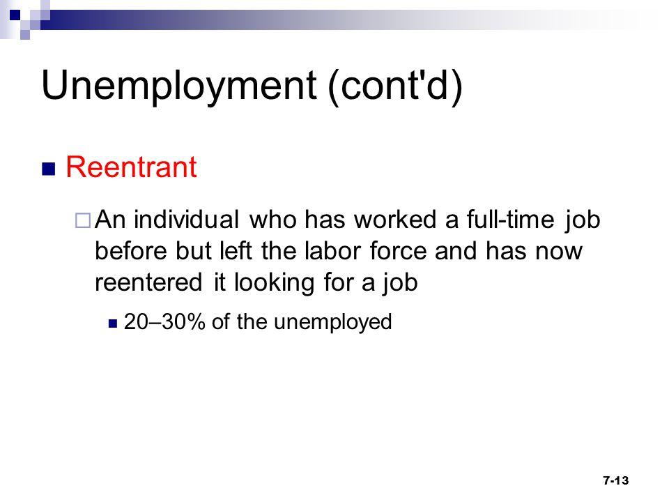 Unemployment (cont d) Reentrant