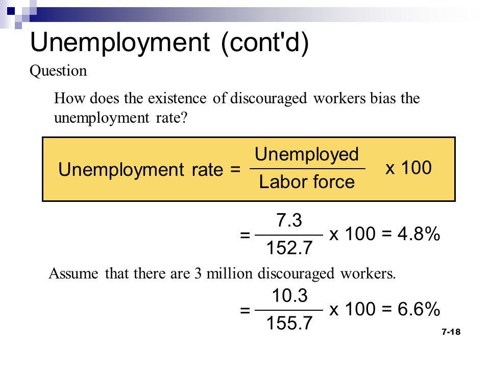 Unemployment (cont d) Unemployed Labor force x 100