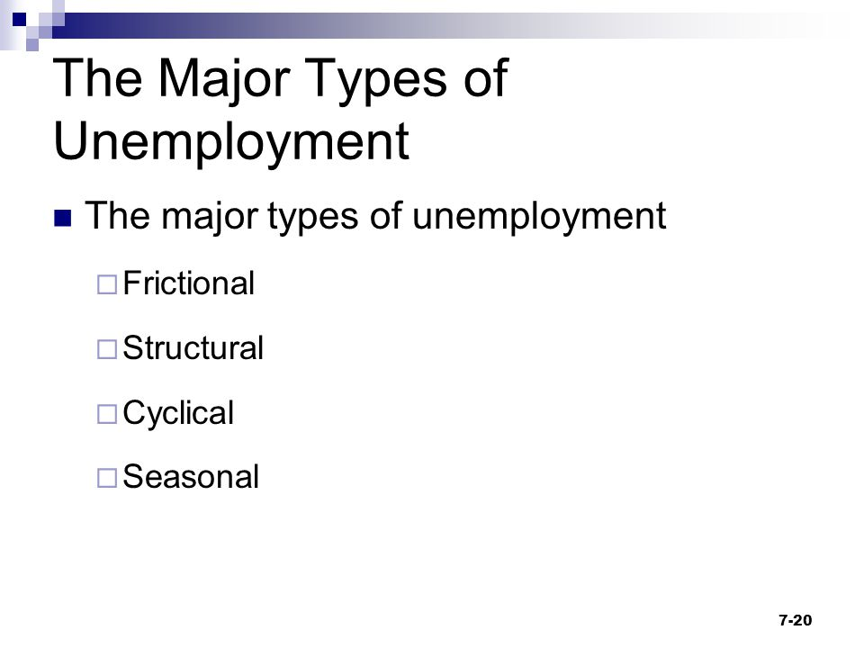 what is cyclical unemployment pdf