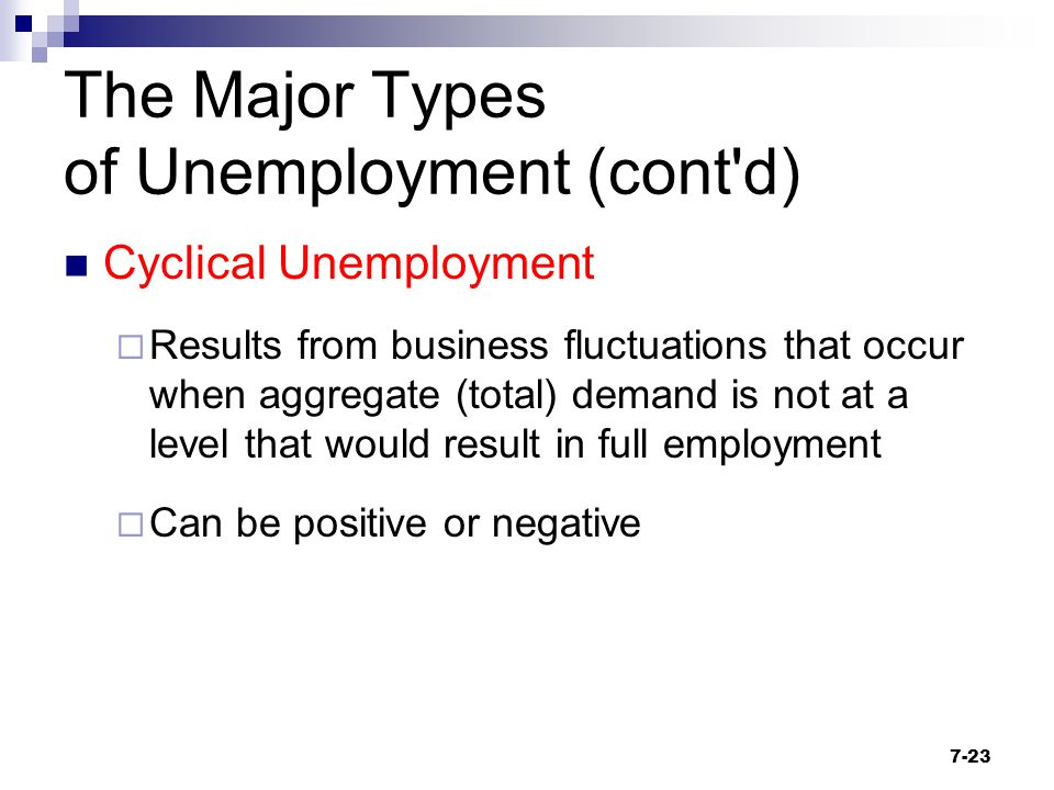 The Major Types of Unemployment (cont d)
