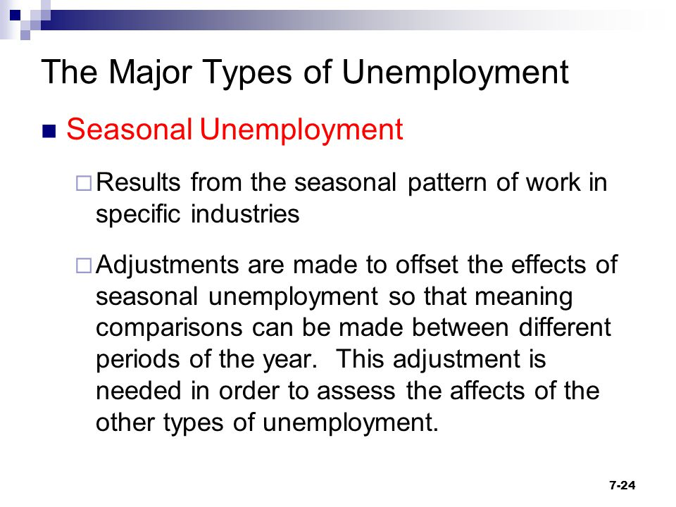 The Major Types of Unemployment