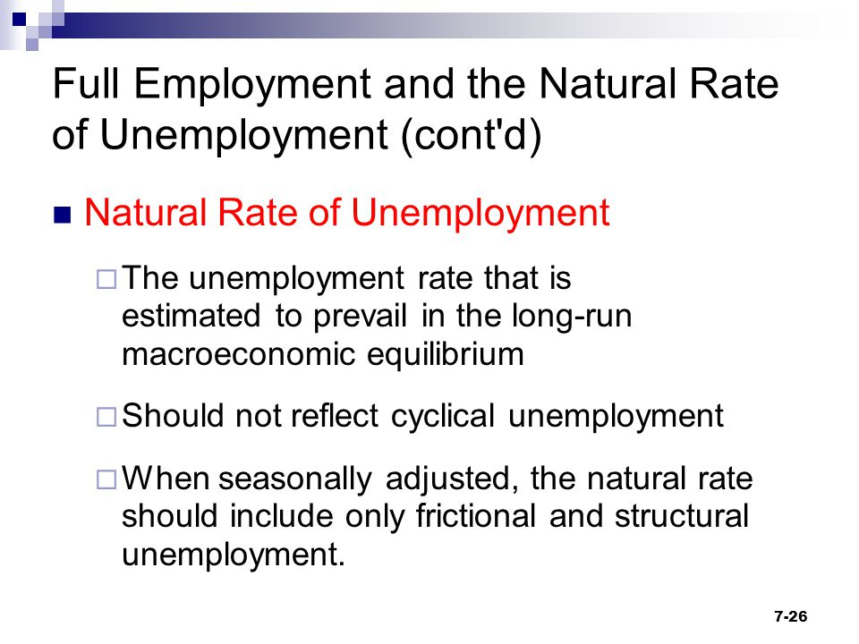Full Employment and the Natural Rate of Unemployment (cont d)